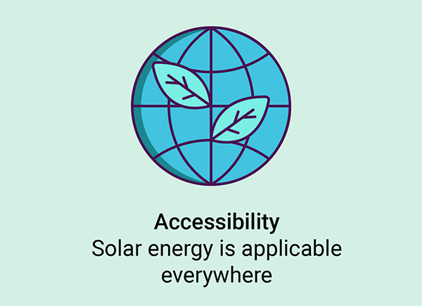 Solar energy is applicable everywhere